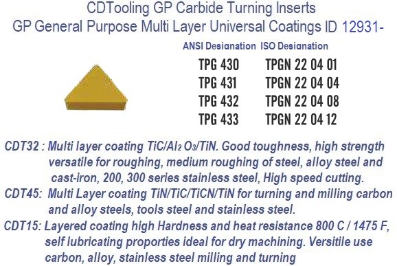 TPG-, 430, 431, 432, 433, 220401, 220404, 220408, 220412, GP Grade Indexable Carbide Inserts 10 Pack ID 12931-
