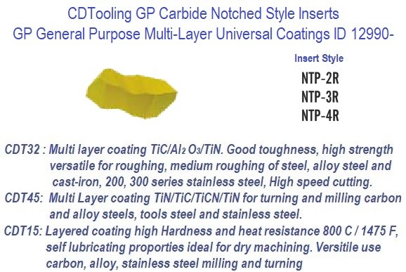 NTP-, 2R, 3R, 4R - GP Grade Indexable Carbide Inserts 10 Pack ID 12990-