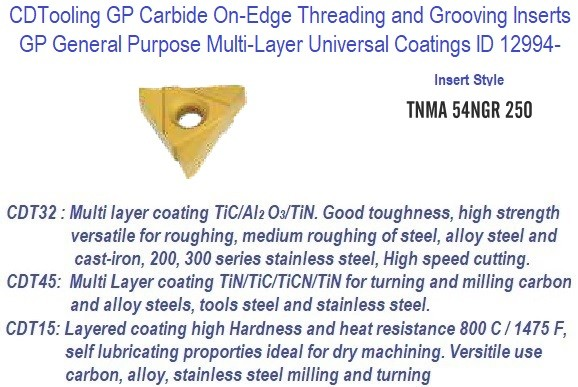TNMA-, 54NGR, 250 - GP Grade Indexable Carbide Inserts 10 Pack ID 12994-