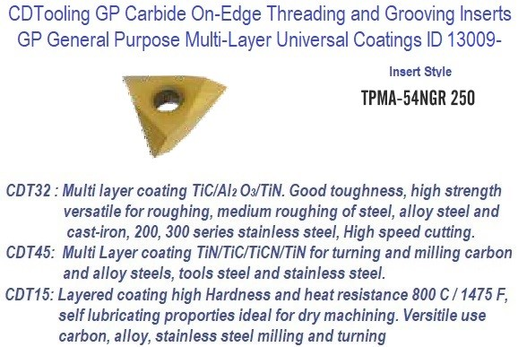 TPMA -, 54NGR, 250 - GP Grade Indexable Carbide Inserts 10 Pack ID 13009-