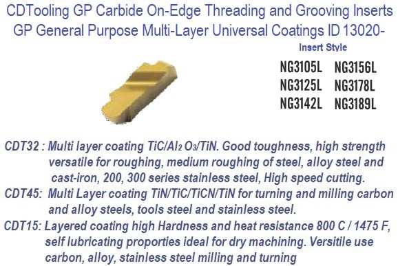 Details about  /10 PACK PROCARB USA GP 3125 R CARBIDE GROOVING INSERT