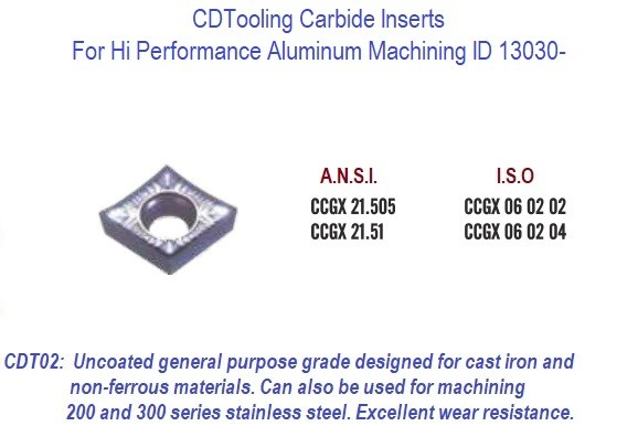 CCGX- 21.505, 21.51, 060202, 060204 GP Grade Indexable Carbide Inserts 10 Pack ID 13030-