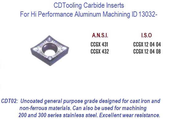 CCGX-  431, 432, 120404, 120408  GP Grade Indexable Carbide Inserts 10 Pack ID 13032-