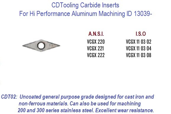 VCGX- 220, 221, 222, 110302, 110304, 110308  GP Grade Indexable Carbide Inserts 10 Pack ID 13039-