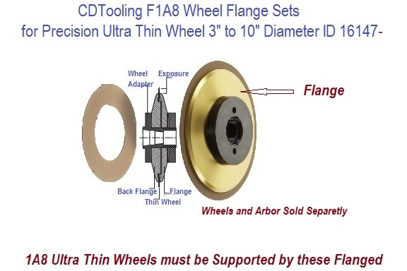 F1A8 Flange Sets for Precision Ultra Thin Wheel 3.0 to 10 Inch Diameter ID 16147-