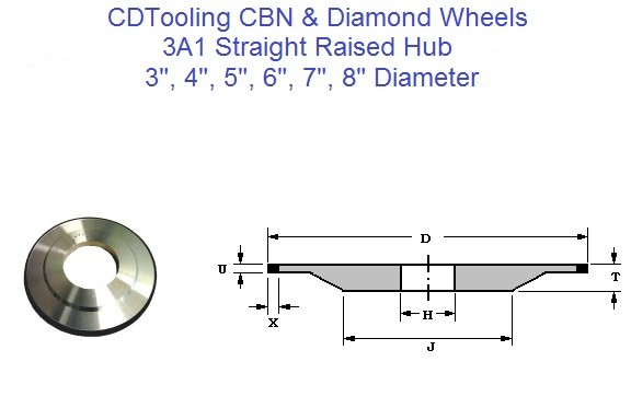 Straight Raised Hub, Diamond, CBN Grinding Wheels 3