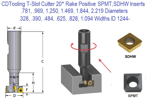 Indexable T-Slot Cutter - Rake - 20 Degree, SPMT and SDHW positive inserts   781 to 2 219 Diameter ID 1244-