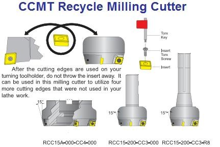 CCMT Recycle Carbide Insert Milling Cutter CCMT 32.5_ CCMT 43_