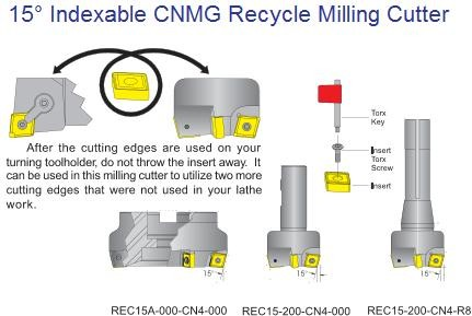 CNMG Recycle Carbide Insert Milling Cutter CNMG 43_