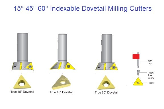 Dovetail Cutters Indexable Carbide 15, 45, 60, Degree TDEX Carbide Inserts