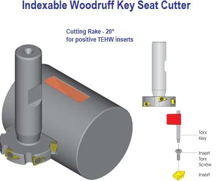 Indexable Woodruff Ket Seat Cutter 20 Degree Positive TEHW Inserts