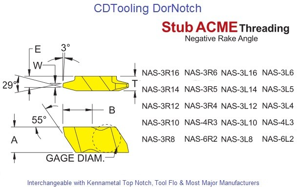 Carbide Threading Insert Stub Acme 29 Degree NAS- 3R,4R,6R,3L4L,6L, L / R, Interchangeable with Kennametal Top Notch