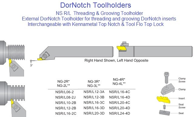 Threading, Grooving Tool Holders NS R/L-06,08,10,12,16,20,24 DorNotch Interchangeable with Kennametal Top Notch