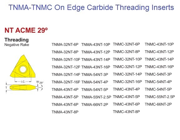 TNMA, TNMC, 32, 43, 54, 66, NT Acme 29 Degree On Edge Carbide Threading Inserts