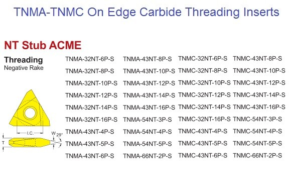 TNMA, TNMC, 32, 43, 54, 66, NT -S StubAcme 29 Degree On Edge Carbide Threading Inserts