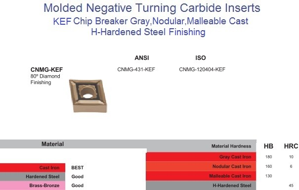 CNMG431 KEF Negative Molded Carbide Insert Cast Iron, H - Hard Steel Finishing