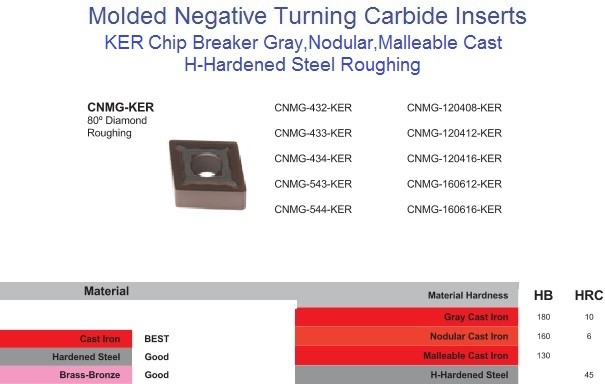 CNMG 432,433,434,543,544, KER Negative Molded Carbide Insert Cast Iron, H - Hard Steel Roughing
