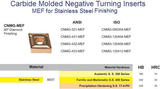 CNMG 431,432,433, MEF Carbide Insert for Stainless Steel Finishing