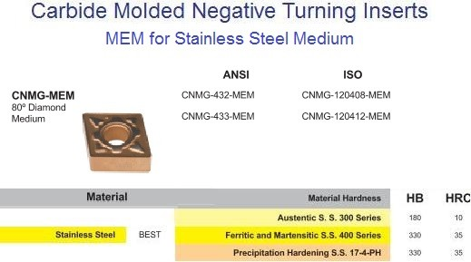 CNMG 432,433, MEM DMC30UT Carbide Insert for Stainless Steel Medium