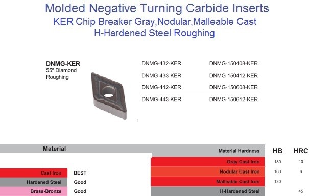 DNMG 432,433,442,443, KER Negative Molded Carbide Insert Cast Iron, H - Hard Steel Roughing