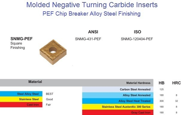 SNMG 431 PEF Carbide Insert for Steel,Alloy Steel, Stainless Steel Finishing ID 1434-