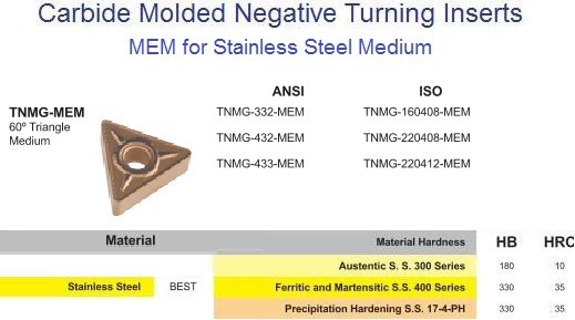 TNMG 332,432,433, MEM DMC30UT Carbide Insert for Stainless Steel Medium