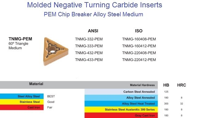 TNMG 331 332 PEM Carbide Insert for Steel,Alloy Steel, Stainless Steel Universal