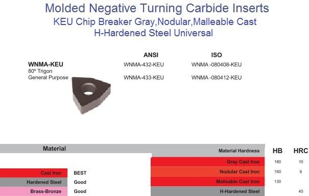 WNMA 432,433, KEU Negative Molded Carbide Cast Iron, H - Hard Steel