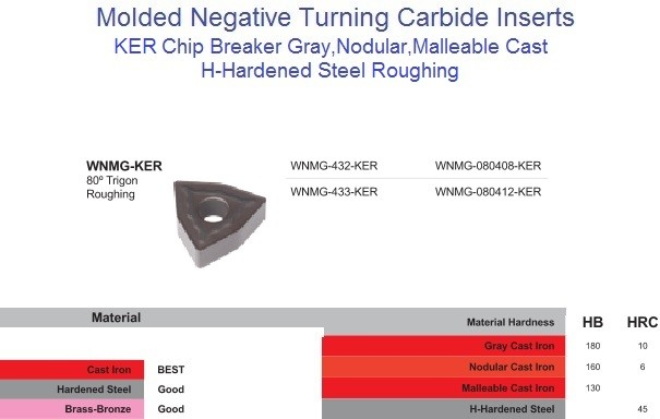 WNMG 432,433, KER Negative Molded Carbide Insert Cast Iron, H - Hard Steel Roughing ID 1458-