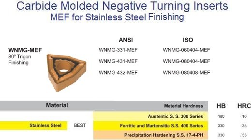 WNMG 321,431,432 MEF DMC30UT Carbide Insert for Stainless Steel Finishing