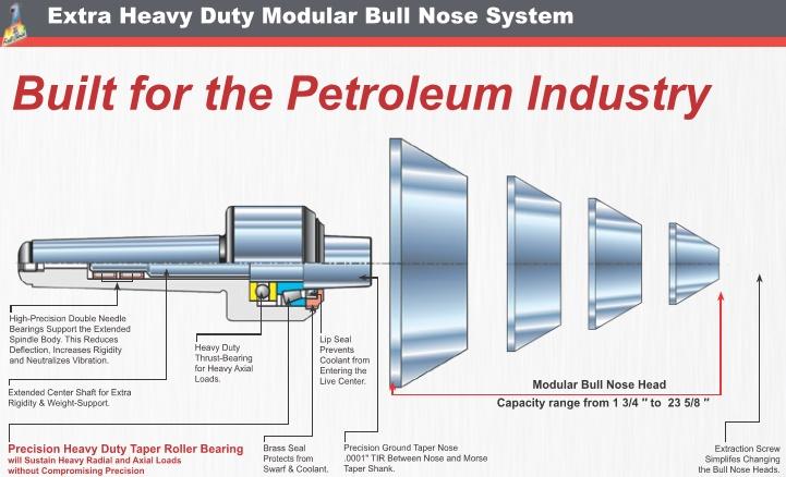 Perfetta Quattro Bull Nose Modular Center Plc Hda Bn Mt