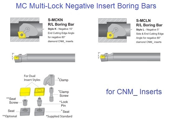 S-MCKN R/L, S-MCLN R/L for CNM_  Multi-Lock Negative Insert Boring Bars