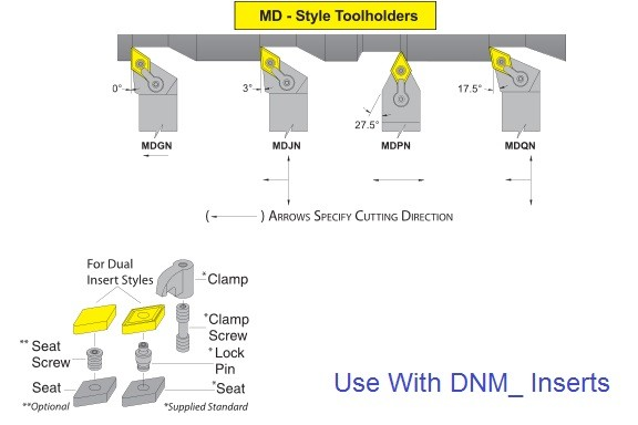 Turning Tool Holders Multi Lock MDGN MDJN MDPN MDQN Use with DNM_ Inserts