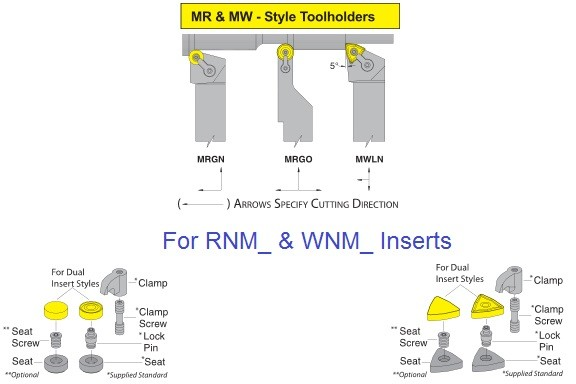 Turning Tool Holders MRGN MRGO MWLN Multi-Lock Toolholders for RNM_ and WNM_ Inserts