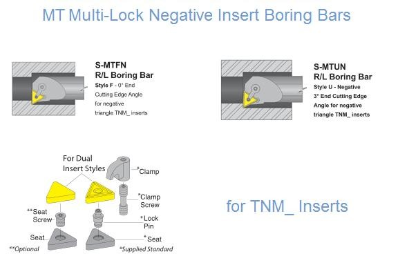 S-MTFN R/L, MTUN R/L for TNM_, Multi-Lock Negative Insert Boring Bars