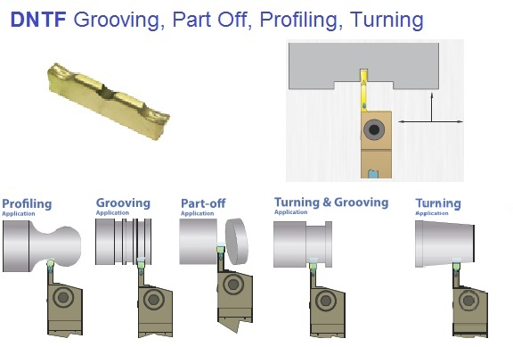 Dntf 222002 223003 254004 Uenu Carbide Part Off Inserts