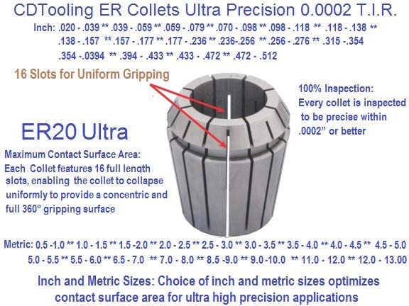 ER20 Collets Ultra Precision 1, 1.5, 2, 2.5, 3, 3.5, 4, 4.5, 5.0, 5.5, 6, 6.5, 7.0, 8.0 9.0, 10.0, 11.0, 12.0 MM
