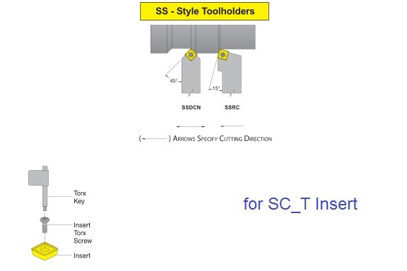 Turning Tool Holders Screw Lock SSDC SSRC for SC_T  Inserts