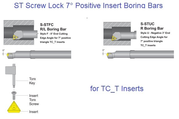 S-STFC R/L, STUC R/L for TC_T Insert, Screw Lock Positive Insert Boring Bars