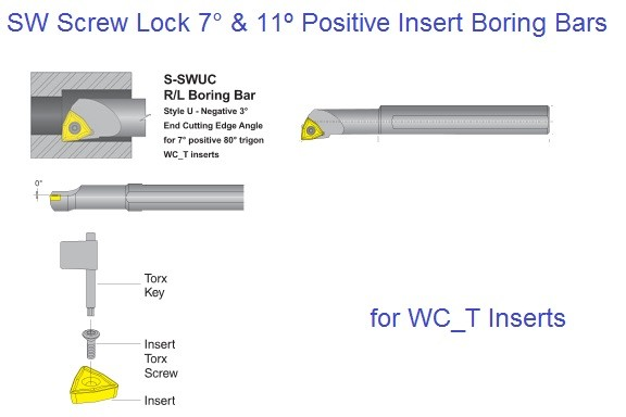 S-SWUC R/L for WC_T Insert, Screw Lock Positive Insert Boring Bars