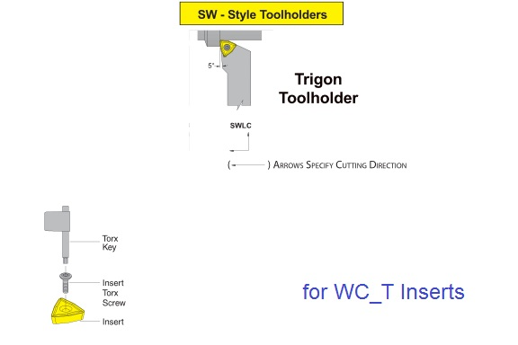 Turning Tool Holders Screw Lock SWLC Corner Radius TOOL Holder for WC_T  Inserts