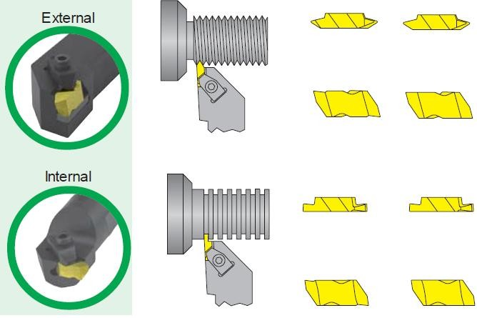 Carbide Inserts: Notch Top Threading, Grooving Holders and Boring Bars