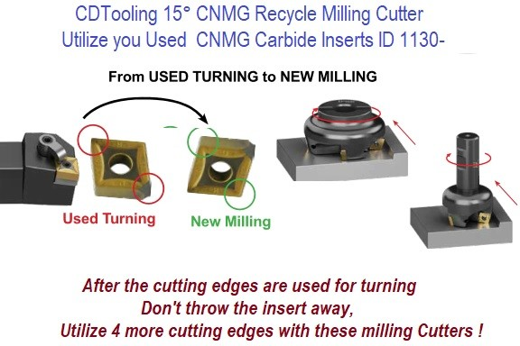 CNMG 15 Degree Recycle Carbide Insert Milling Cutter use your used  CNMG 43_,  CNMG 12040_ Turning Inserts As New Milling Inserts ID 1130-