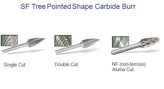 SG1 SG2 SG3 SG5 SG6 SG7 SG13 SG15 Pointed Tree Shape Carbide Burr