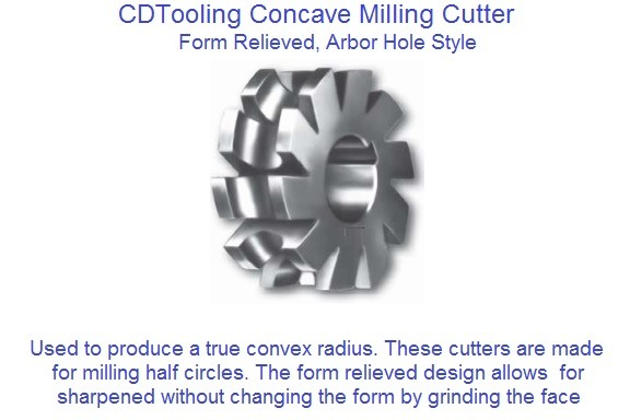 Concave Milling Cutters HSS, 1/16 to 2
