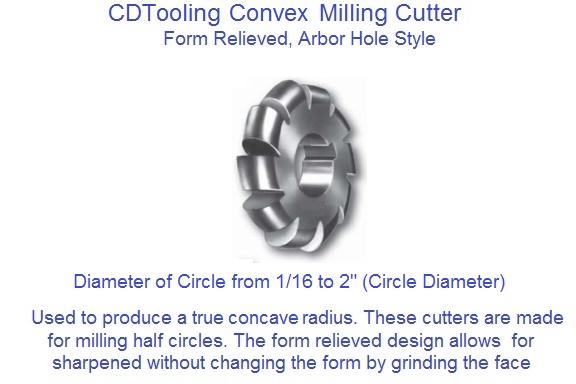 """7//16 x 3 x 1/"""" HSS Convex Cutter"""