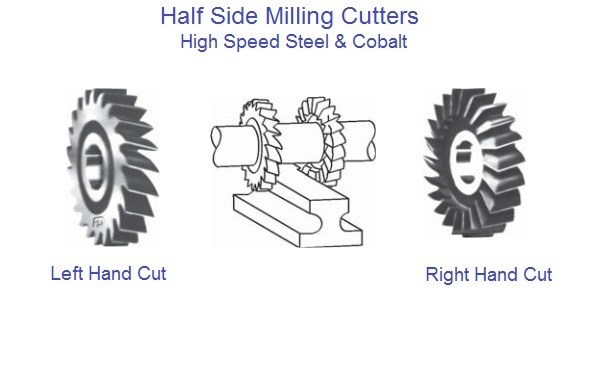 Half Side Milling Cutters Left and Right Hand HSS and Cobalt 4