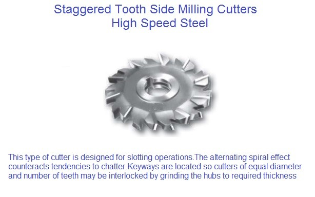 Milling Cutters Staggered Tooth HSS Range 2-1/8 to 12 Diameter, 3/16 to 1-1/2