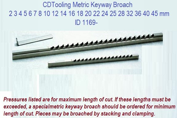 Metric Keyway Broach 2 3 4 5 6 7 8 10 12 14 16 18 20 22 24 25 28 32 36 40 45 mm ID 1169-