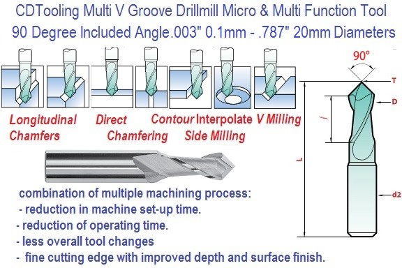 90 Degree Multi V Groove Carbide Drill Mill ID 3261-